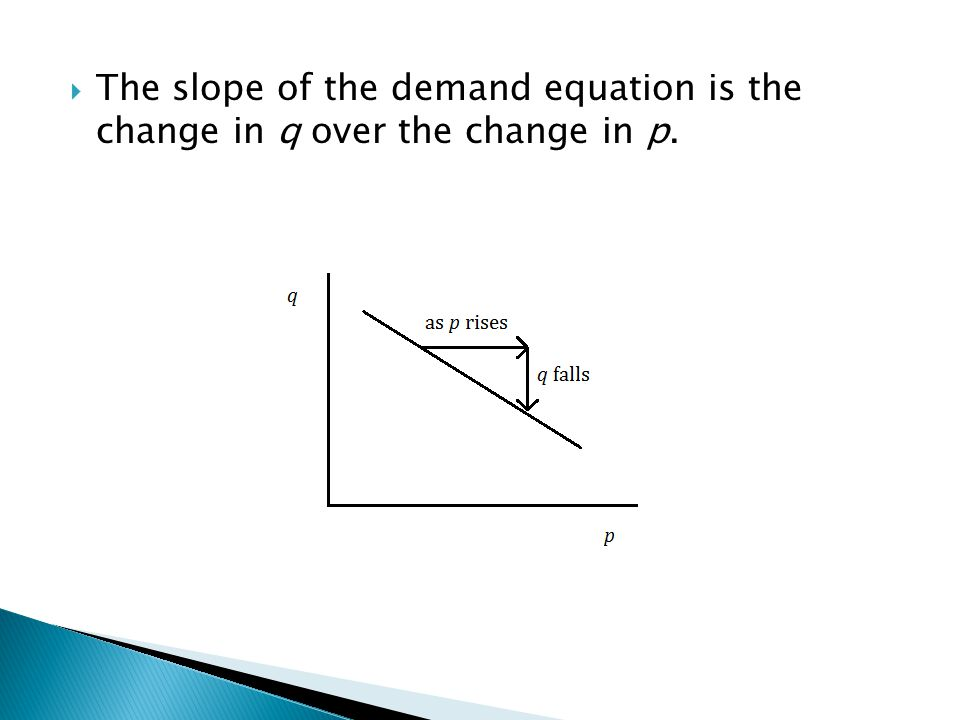 The slope of the demand equation is the change in q over the change in p.