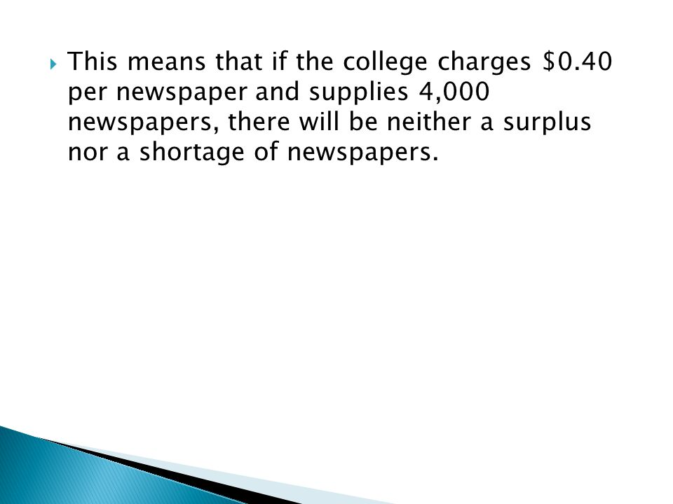 This means that if the college charges $0.40 per newspaper and supplies 4,000 newspapers, there will be neither a surplus nor a shortage of newspapers.