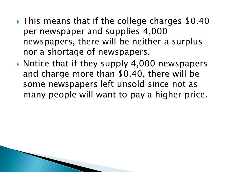Notice that if they supply 4,000 newspapers and charge more than $0.40, there will be some newspapers left unsold since not as many people will want to pay a higher price.