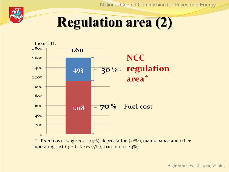 Regulation area (2)