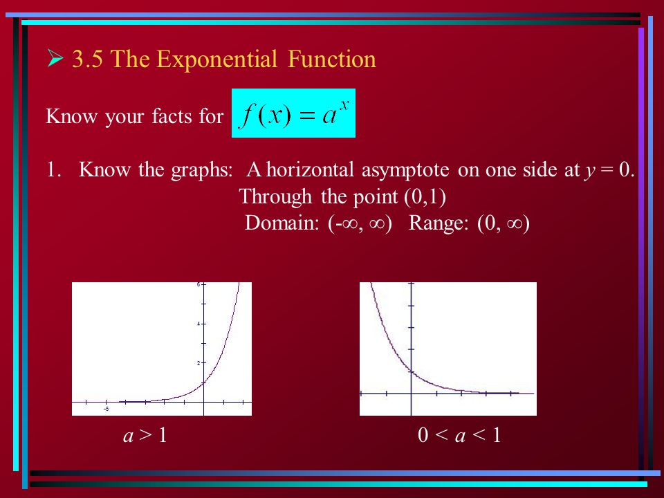 2.Evaluate exponential functions by calculator. 3.