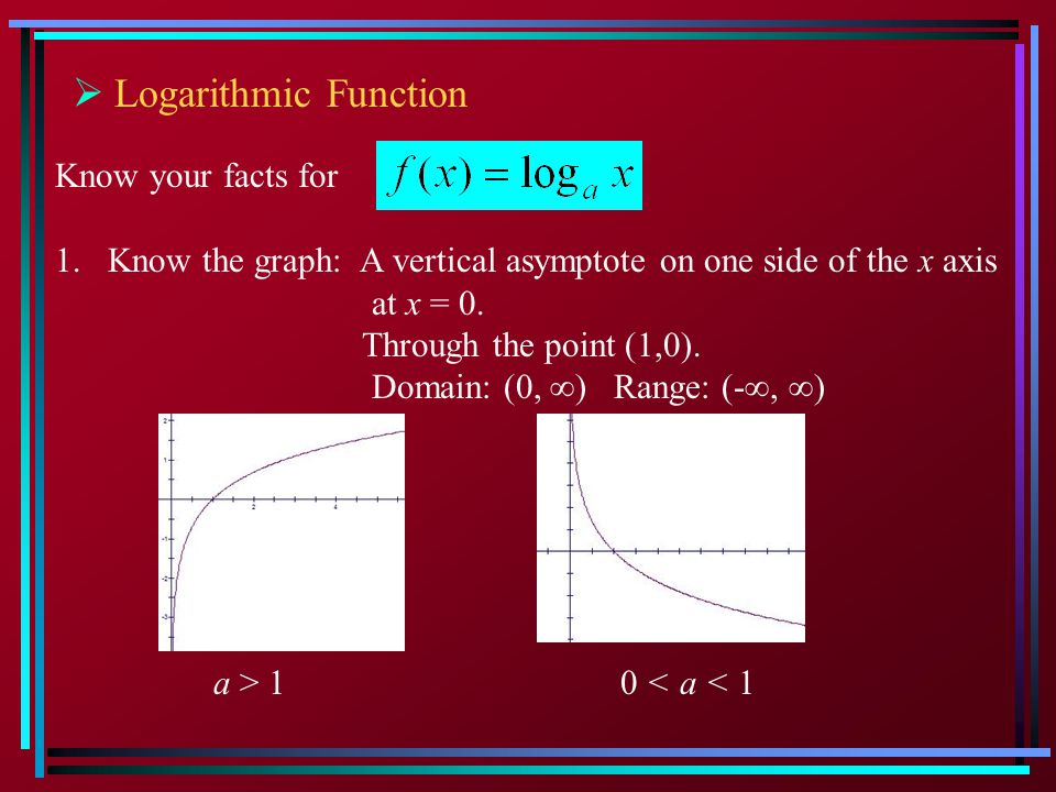 Logarithmic Function Know your facts for 1.Know the graph: A vertical asymptote on one side of the x axis at x = 0. Through the point (1,0). Domain: (