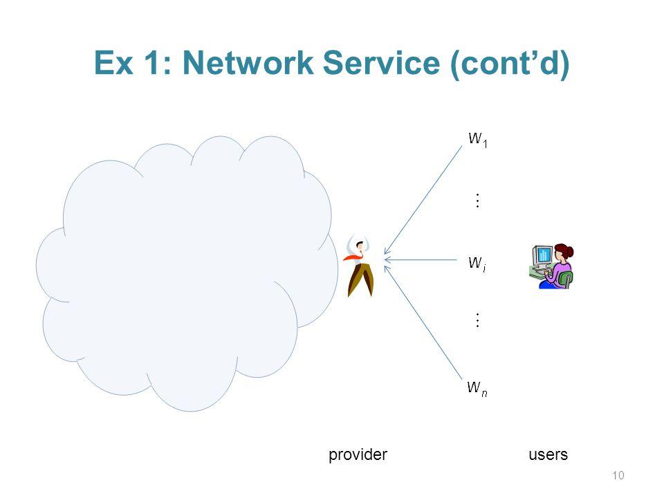 Ex 1: Network Service (contd) 10 providerusers