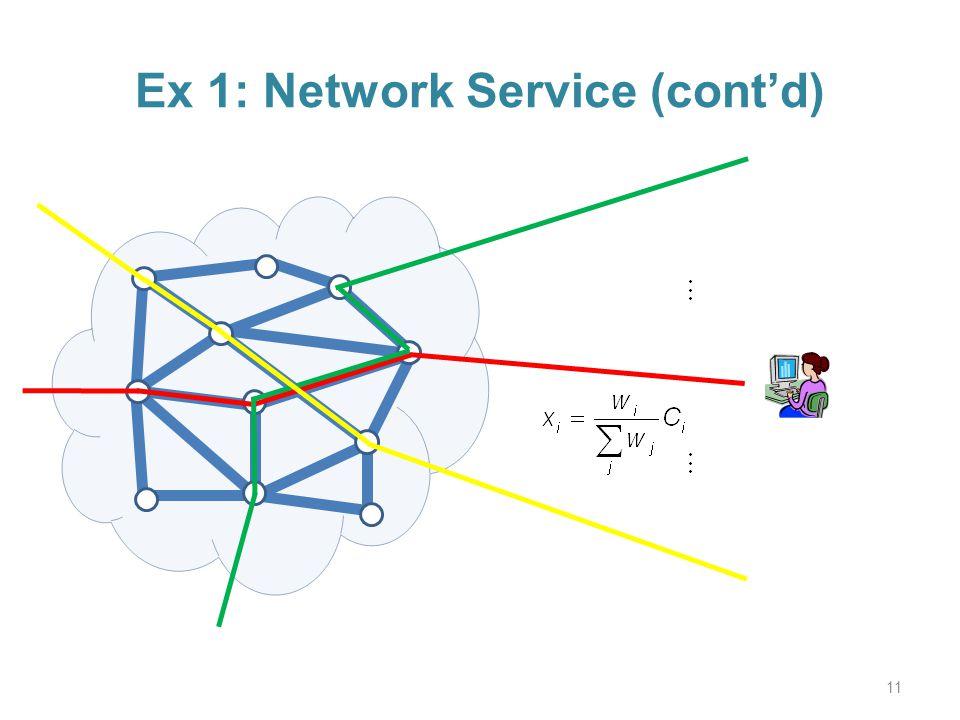 Ex 1: Network Service (contd) 11