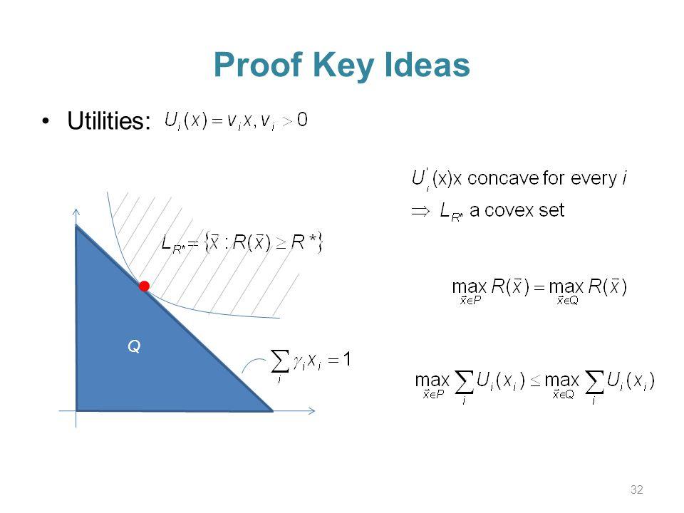 Proof Key Ideas Utilities: 32 P Q