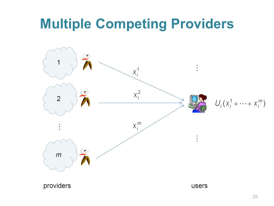 Multiple Competing Providers 35 1 providersusers 2 m