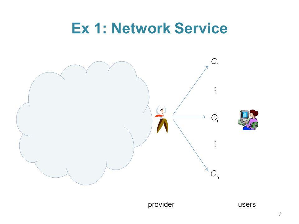 Ex 1: Network Service 9 providerusers