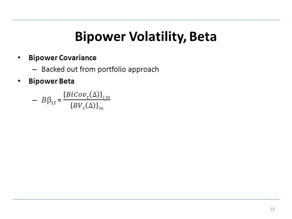 Bipower Volatility, Beta 14
