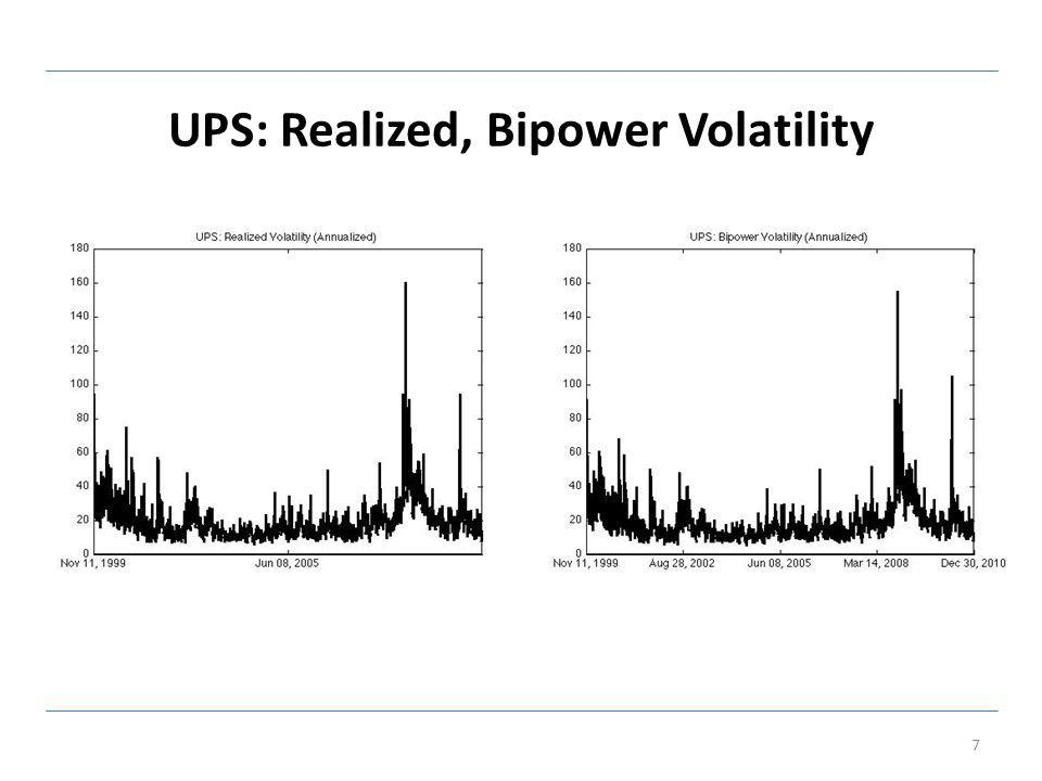 UPS: Realized, Bipower Volatility 7