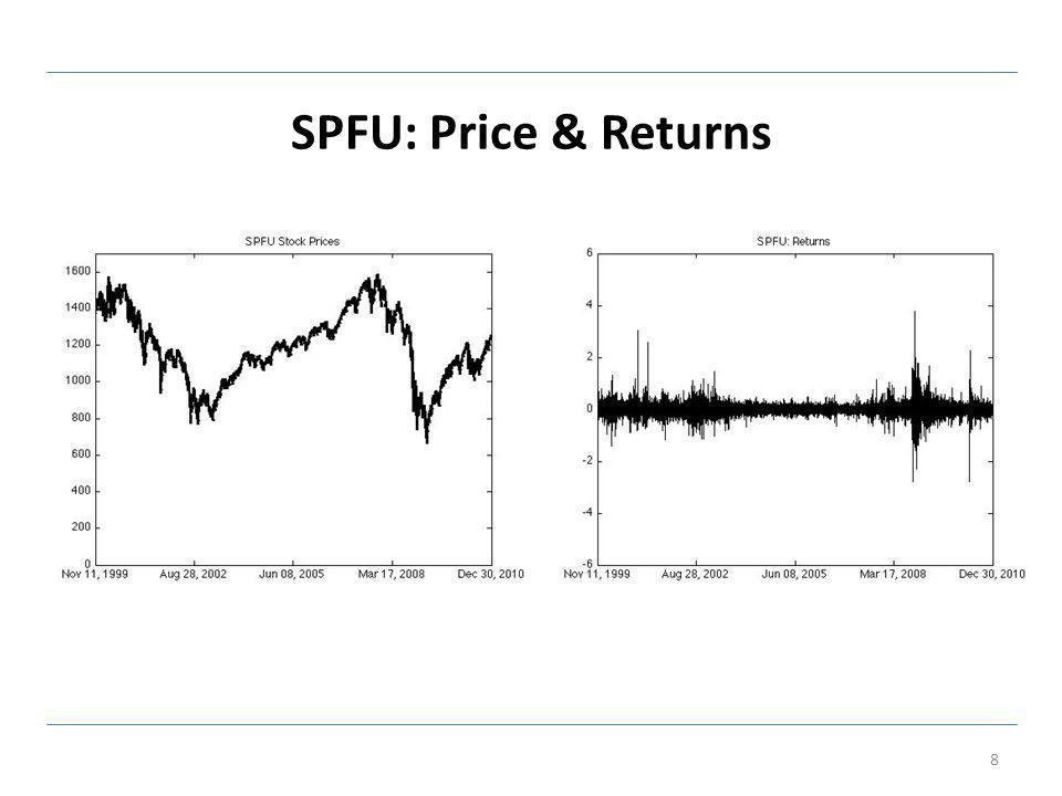 SPFU: Realized, Bipower Volatility 9