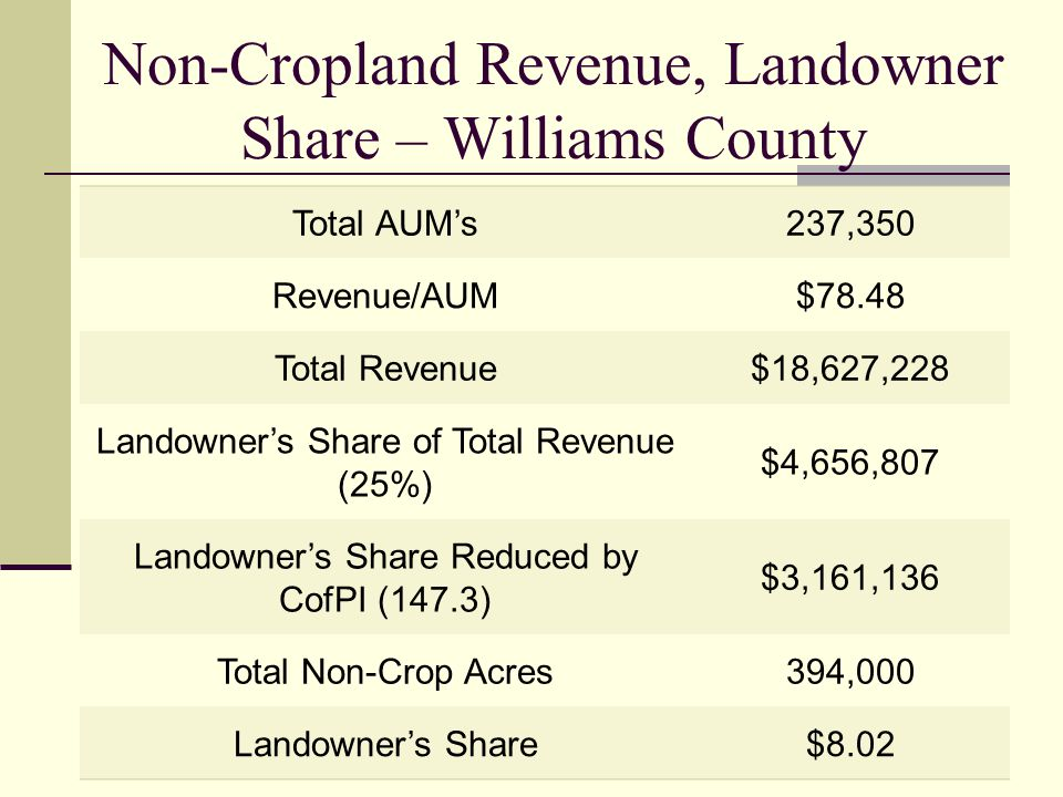 Conservation Reserve Program (CRP) Data The data for the CRP are from Farm Service Agency (FSA), USDA and consist of the number of acres enrolled in the CRP program, by county, and the total payments made in each county for the CRP program One-half of the total CRP payments are entered as gross revenue from CRP