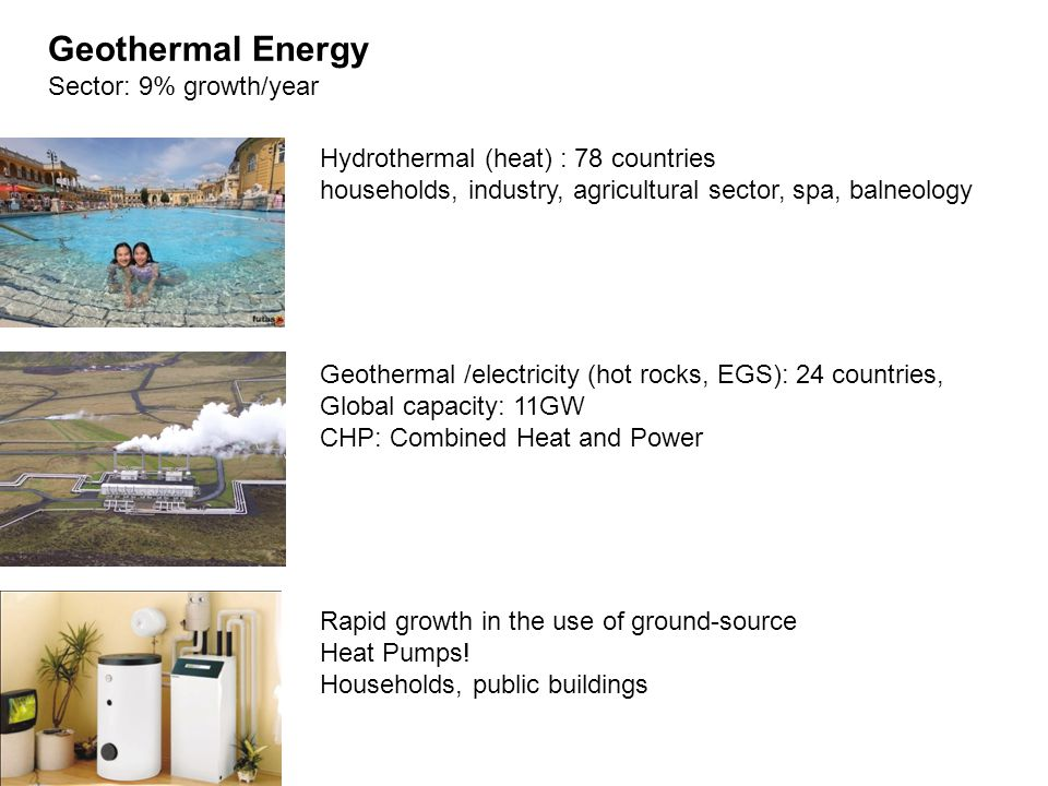Geothermal Energy Sector: 9% growth/year Hydrothermal (heat) : 78 countries households, industry, agricultural sector, spa, balneology Geothermal /electricity (hot rocks, EGS): 24 countries, Global capacity: 11GW CHP: Combined Heat and Power Rapid growth in the use of ground-source Heat Pumps.