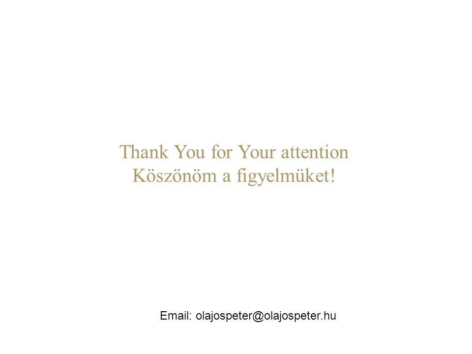 Thank You for Your attention Köszönöm a figyelmüket! Email: olajospeter@olajospeter.hu
