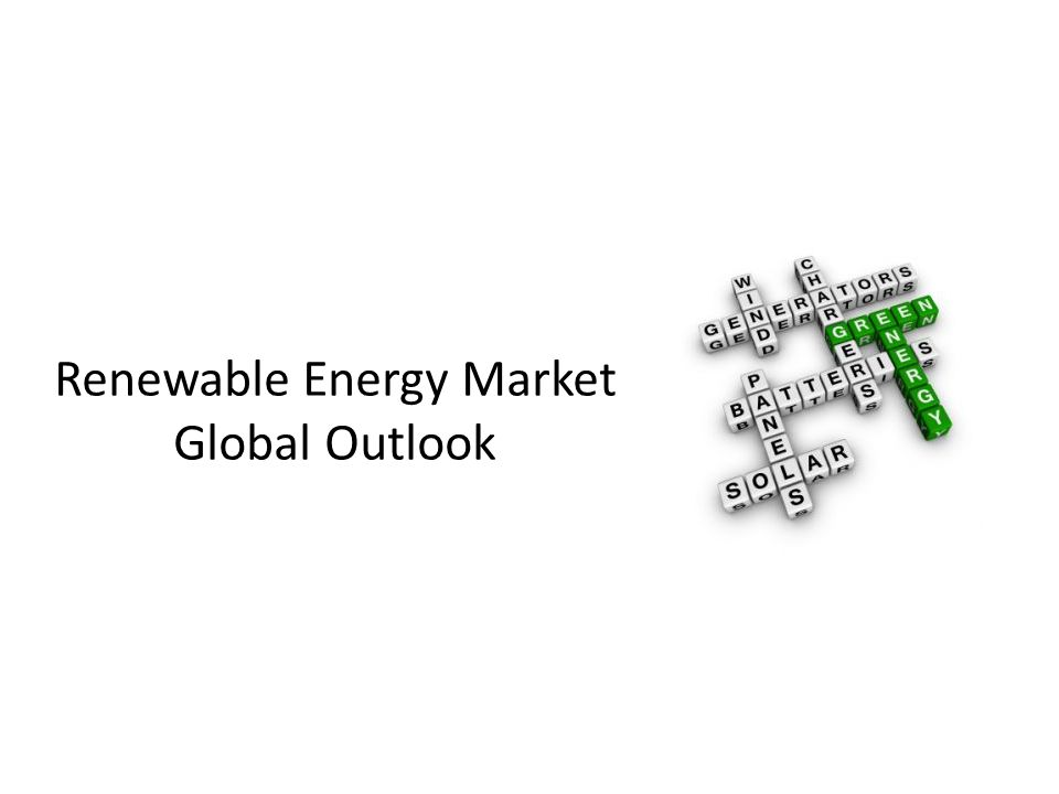 Renewable Energy Market Global Outlook