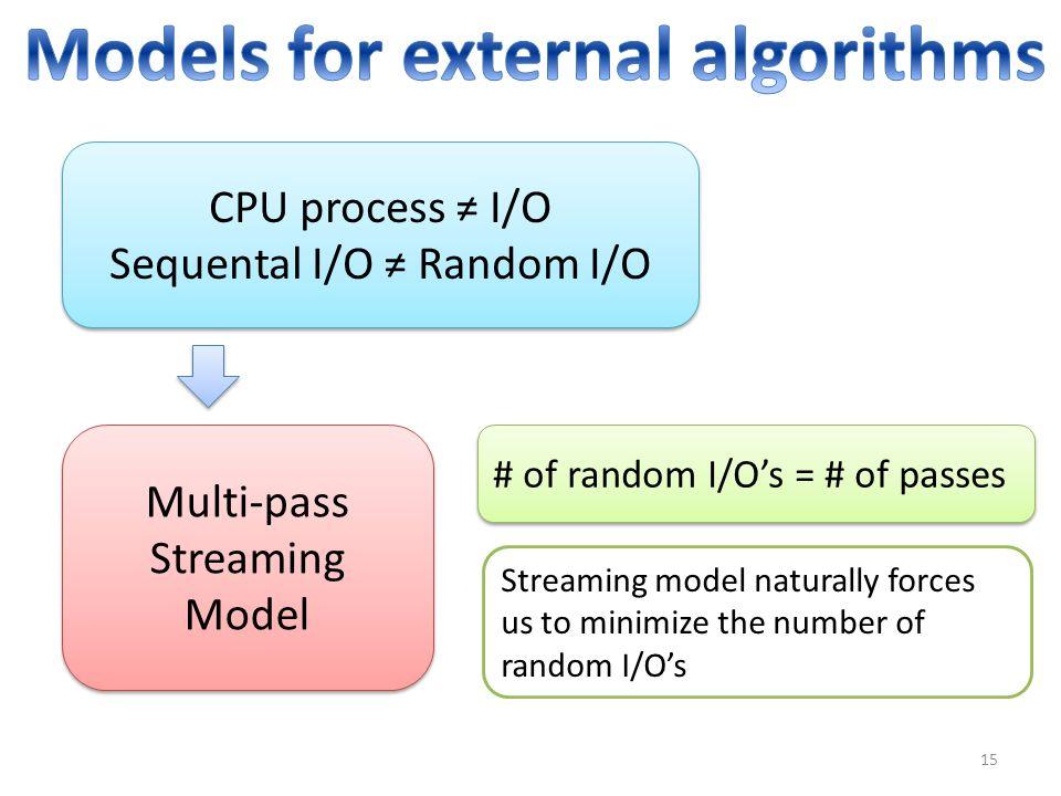 CPU process I/O Sequental I/O Random I/O CPU process I/O Sequental I/O Random I/O Multi-pass Streaming Model 15 # of random I/Os = # of passes Streami
