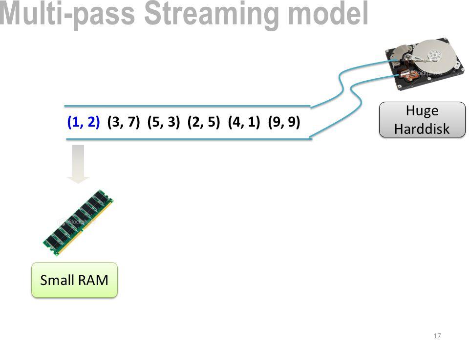 17 (1, 2) (3, 7) (5, 3) (2, 5) (4, 1) (9, 9) Small RAM Huge Harddisk