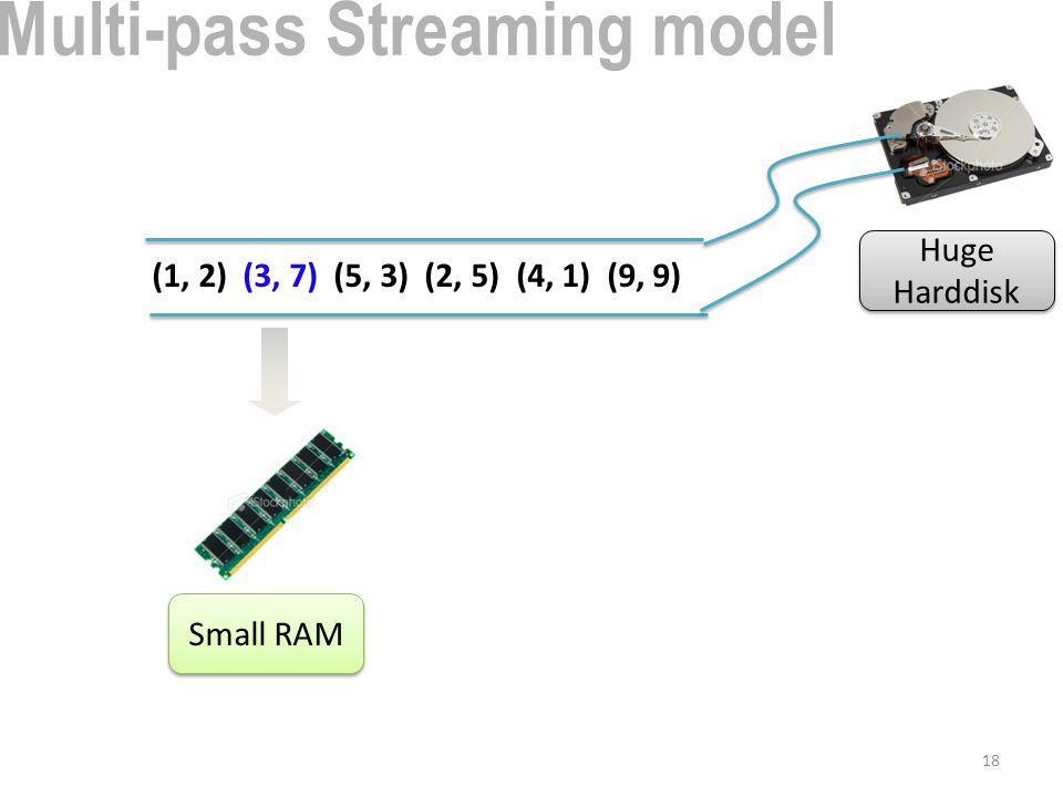 18 (1, 2) (3, 7) (5, 3) (2, 5) (4, 1) (9, 9) Small RAM Huge Harddisk