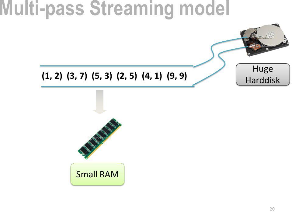 20 (1, 2) (3, 7) (5, 3) (2, 5) (4, 1) (9, 9) Small RAM Huge Harddisk