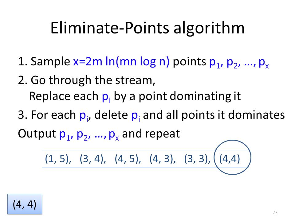 Eliminate-Points algorithm 1. Sample x=2m ln(mn log n) points p 1, p 2, …, p x 2. Go through the stream, Replace each p i by a point dominating it 3.