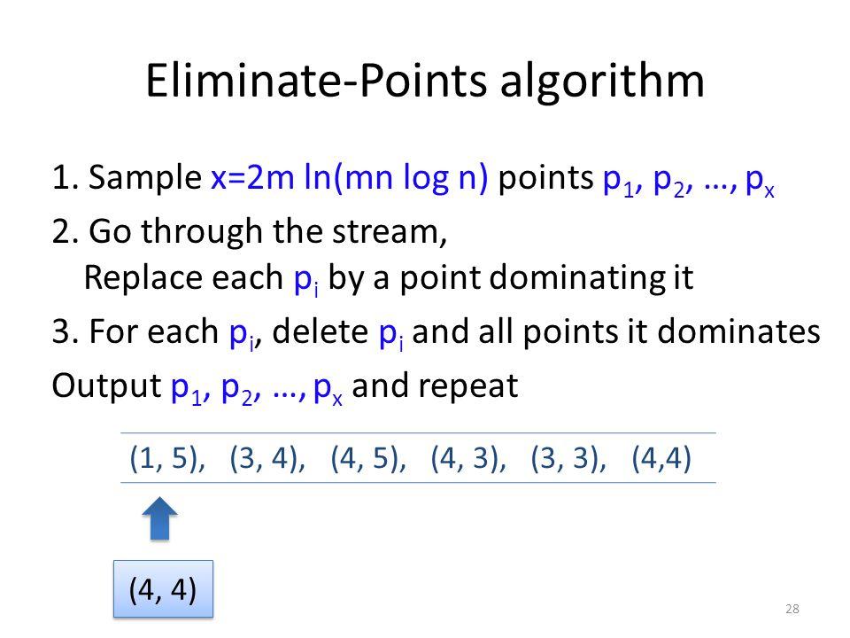 Eliminate-Points algorithm (1, 5), (3, 4), (4, 5), (4, 3), (3, 3), (4,4) (4, 4) 1. Sample x=2m ln(mn log n) points p 1, p 2, …, p x 2. Go through the