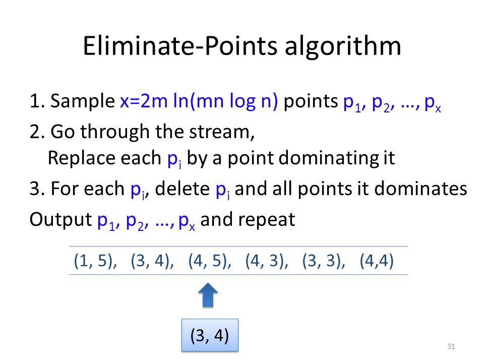 Eliminate-Points algorithm (1, 5), (3, 4), (4, 5), (4, 3), (3, 3), (4,4) (3, 4) 1. Sample x=2m ln(mn log n) points p 1, p 2, …, p x 2. Go through the