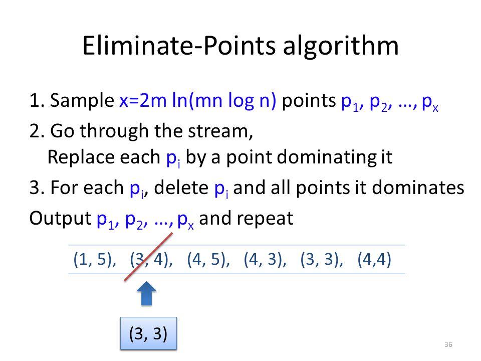 Eliminate-Points algorithm (1, 5), (3, 4), (4, 5), (4, 3), (3, 3), (4,4) (3, 4) (3, 3) 1. Sample x=2m ln(mn log n) points p 1, p 2, …, p x 2. Go throu
