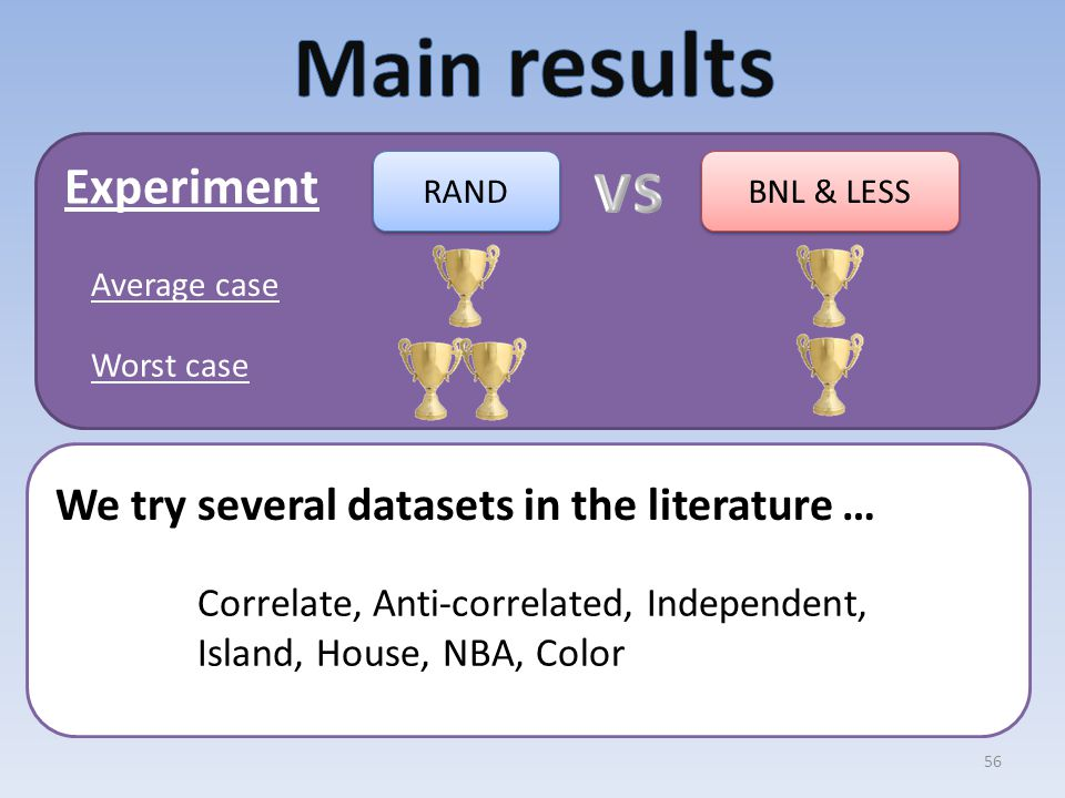 56 Experiment RAND BNL & LESS Average case Worst case We try several datasets in the literature … Correlate, Anti-correlated, Independent, Island, Hou
