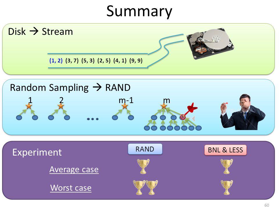 Summary 60 (1, 2) (3, 7) (5, 3) (2, 5) (4, 1) (9, 9) 60 RAND BNL & LESS Average case Worst case Disk Stream 12mm-1 Random Sampling RAND Experiment