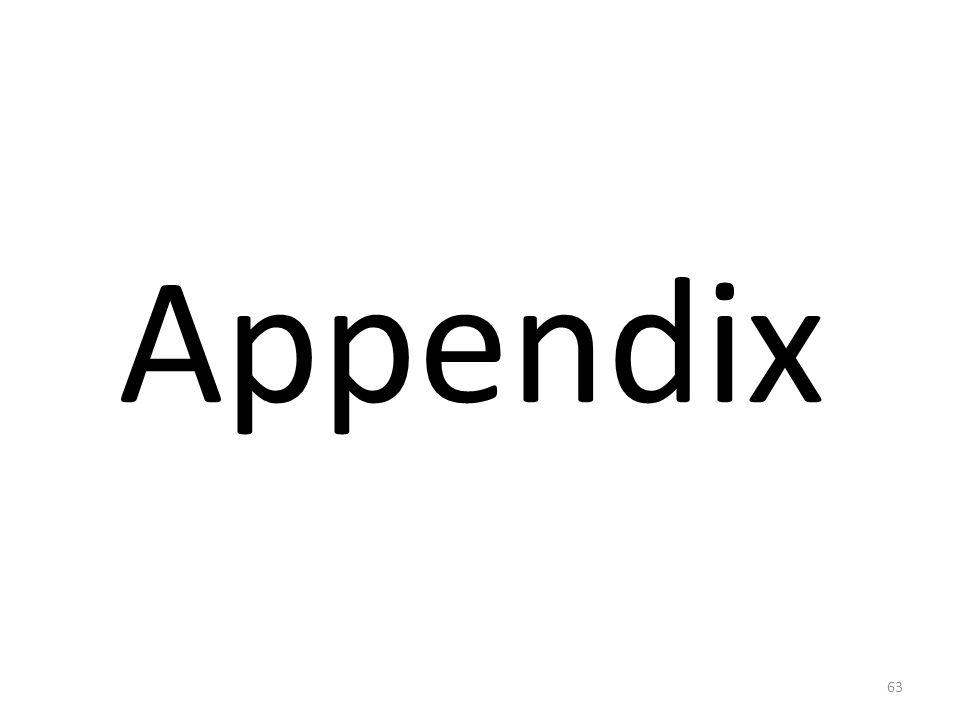 Appendix 63