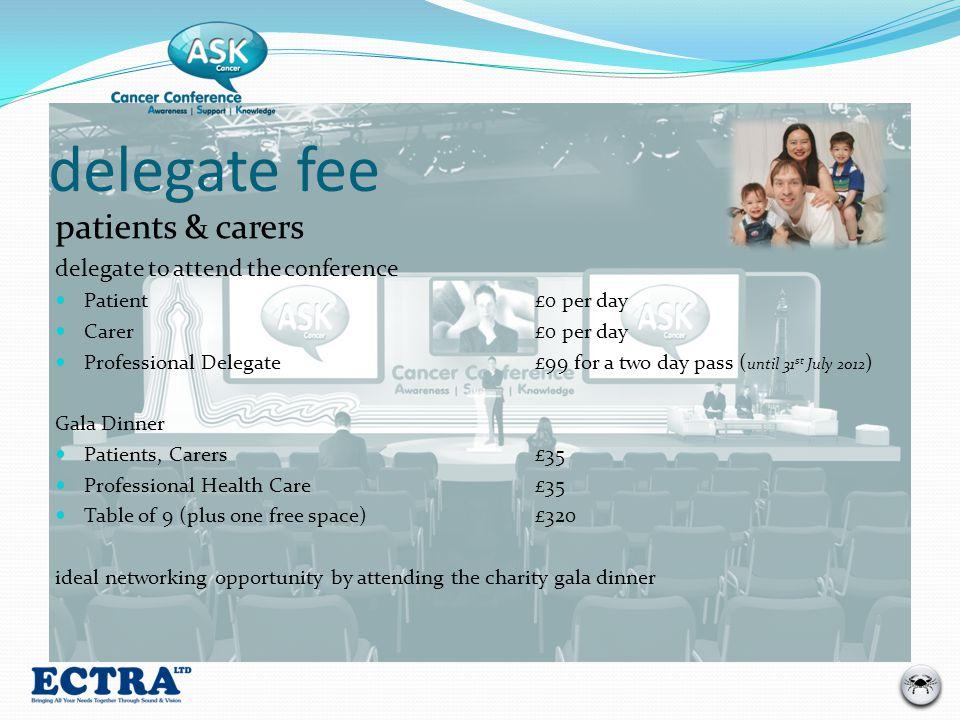 delegate fee