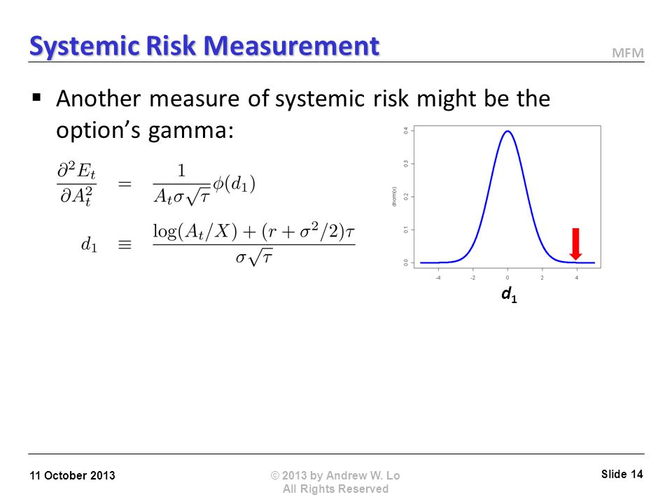 MFM Systemic Risk Measurement During periods of financial distress, BSM option- pricing model for firms equity may be inadequate Complex capital struc