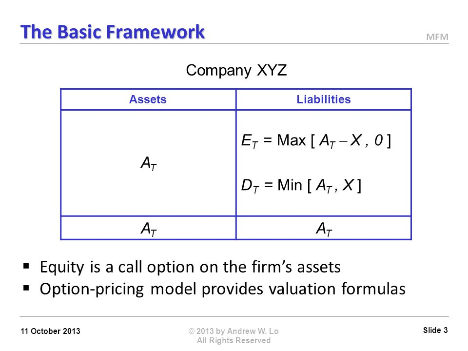 MFM © 2013 by Andrew W. Lo All Rights Reserved 11 October 2013 Modigliani-Miller Proposition II: The Basic Framework Slide 2 Equity volatility increas