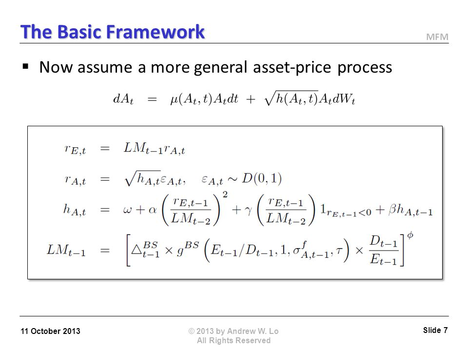 MFM © 2013 by Andrew W. Lo All Rights Reserved 11 October 2013 Slide 6 The Basic Framework AtAt Call Option Elasticity