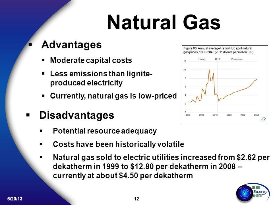12 6/20/13 Advantages Moderate capital costs Less emissions than lignite- produced electricity Currently, natural gas is low-priced Natural Gas Disadvantages Potential resource adequacy Costs have been historically volatile Natural gas sold to electric utilities increased from $2.62 per dekatherm in 1999 to $12.80 per dekatherm in 2008 – currently at about $4.50 per dekatherm