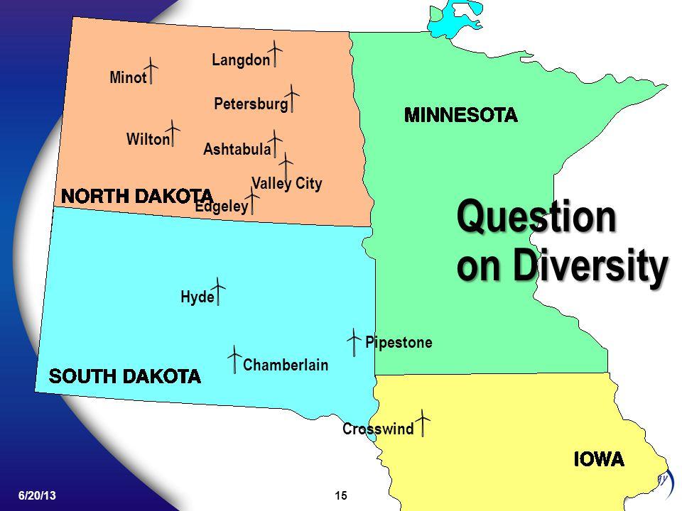 15 6/20/13 Question on Diversity Petersburg Minot Wilton Valley City EdgeleyHydeChamberlain Pipestone Langdon Ashtabula Crosswind