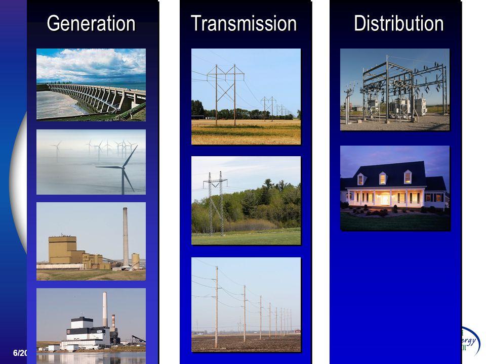 5 6/20/13 Transmission Distribution Generation