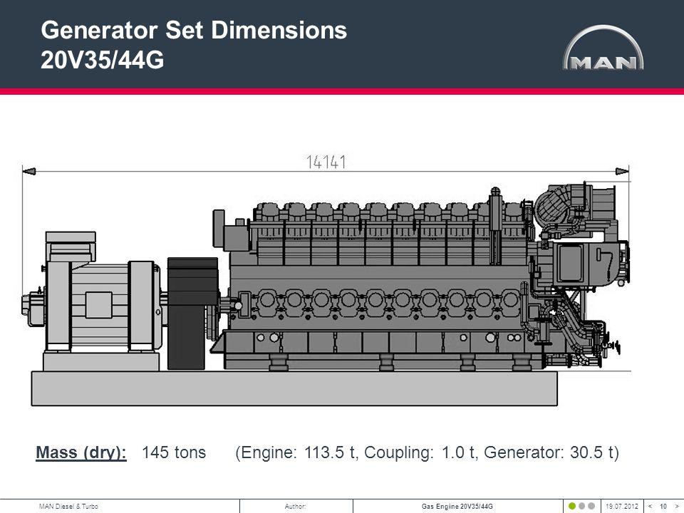 10 < >MAN Diesel & TurboAuthor:Gas Engine 20V35/44G19.07.2012 Generator Set Dimensions 20V35/44G Mass (dry): 145 tons (Engine: 113.5 t, Coupling: 1.0 t, Generator: 30.5 t)