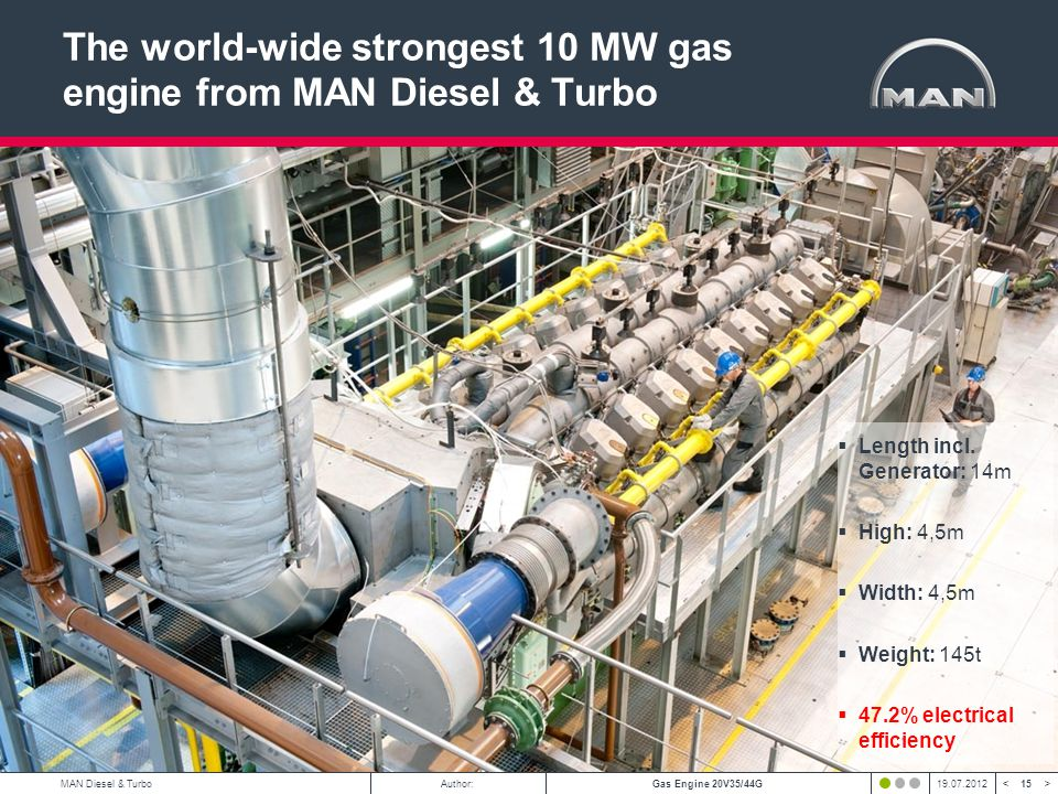 15 < >MAN Diesel & TurboAuthor:Gas Engine 20V35/44G19.07.2012 The world-wide strongest 10 MW gas engine from MAN Diesel & Turbo Length incl.