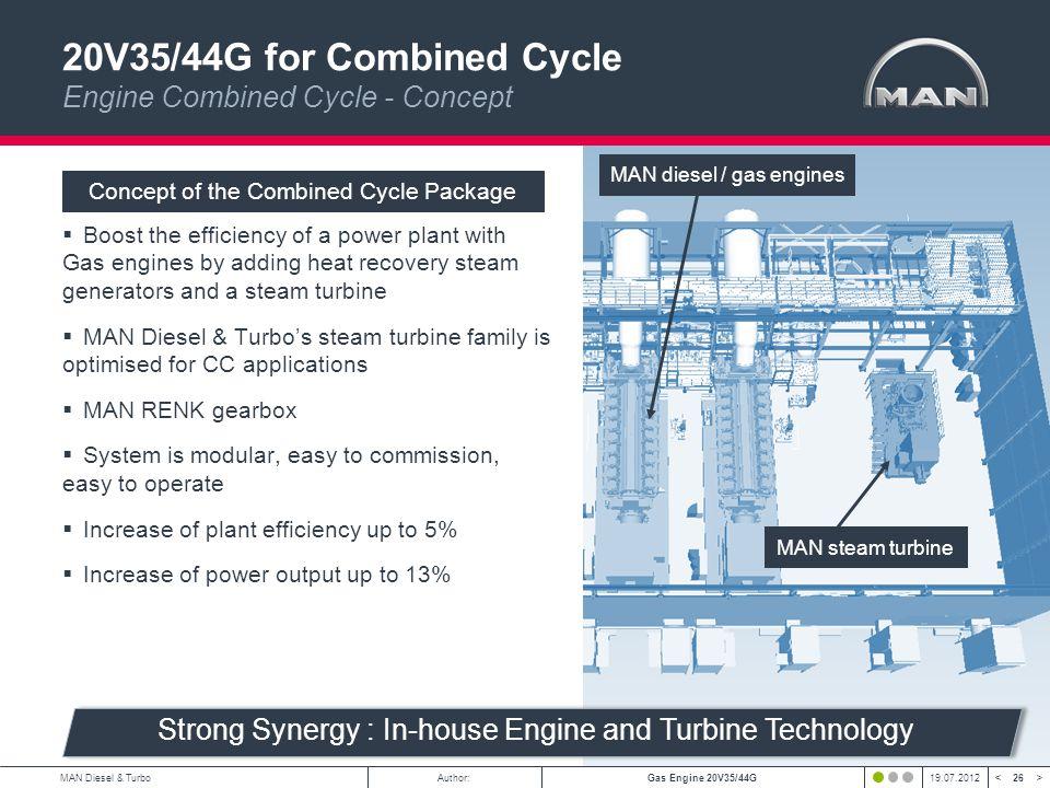 26 < >MAN Diesel & TurboAuthor:Gas Engine 20V35/44G19.07.2012 20V35/44G for Combined Cycle Engine Combined Cycle - Concept MAN diesel / gas engines MA
