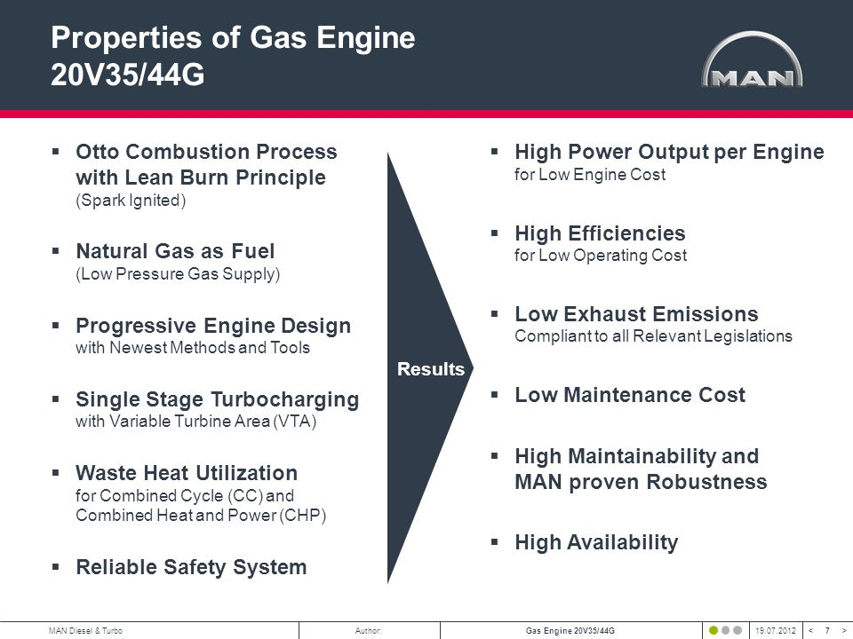 7 < >MAN Diesel & TurboAuthor:Gas Engine 20V35/44G19.07.2012 Properties of Gas Engine 20V35/44G Otto Combustion Process with Lean Burn Principle (Spar
