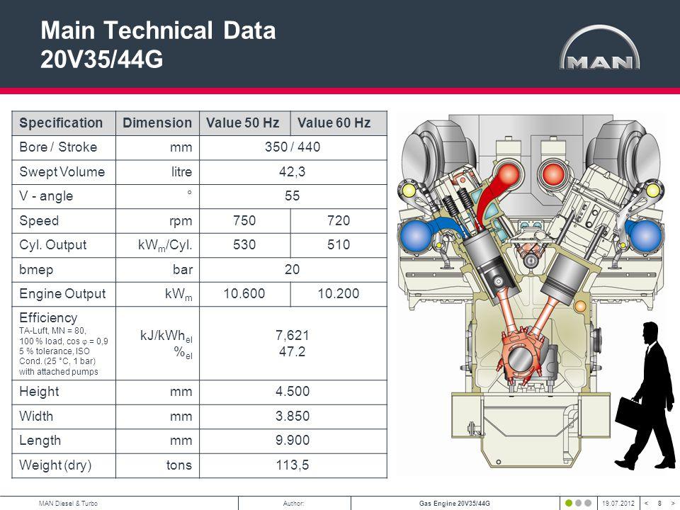 8 < >MAN Diesel & TurboAuthor:Gas Engine 20V35/44G19.07.2012 Main Technical Data 20V35/44G SpecificationDimensionValue 50 HzValue 60 Hz Bore / Strokemm350 / 440 Swept Volumelitre42,3 V - angle°55 Speedrpm750720 Cyl.