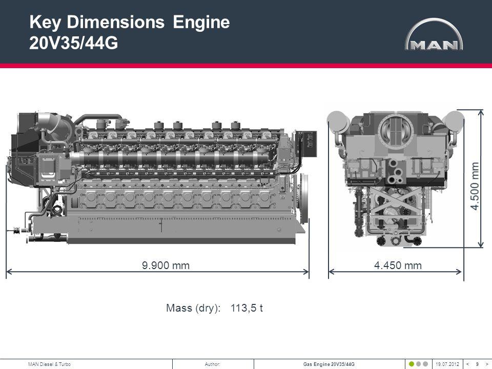9 < >MAN Diesel & TurboAuthor:Gas Engine 20V35/44G19.07.2012 Key Dimensions Engine 20V35/44G 9.900 mm 4.450 mm Mass (dry): 113,5 t