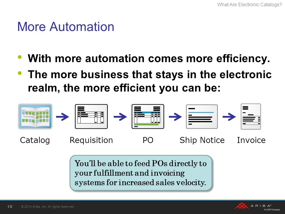 What Are Electronic Catalogs? More Automation With more automation comes more efficiency. The more business that stays in the electronic realm, the mo