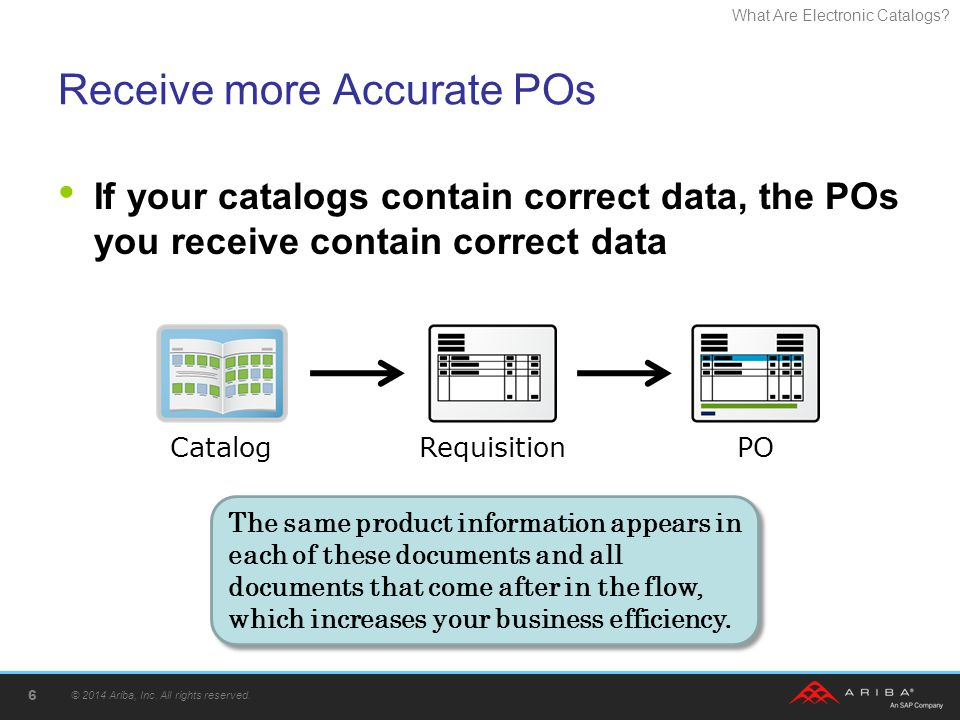 What Are Electronic Catalogs.3 rd -Party Solution Providers © 2014 Ariba, Inc.