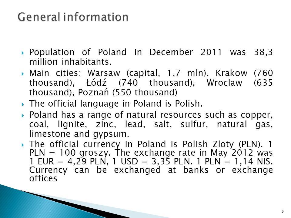 Population of Poland in December 2011 was 38,3 million inhabitants.