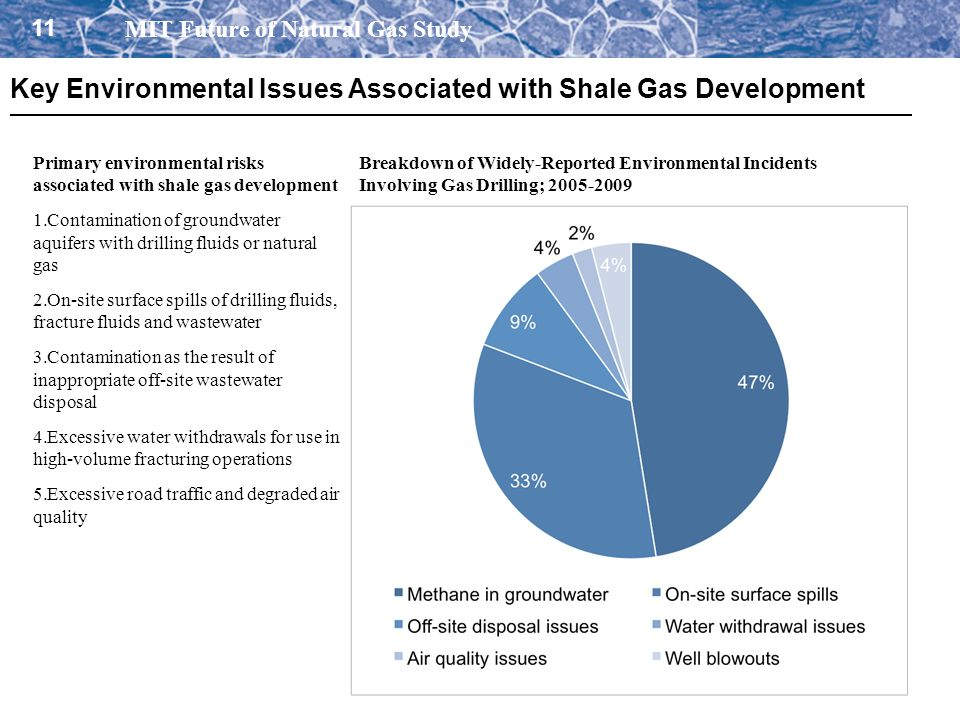 11 MIT Future of Natural Gas Study Key Environmental Issues Associated with Shale Gas Development Primary environmental risks associated with shale ga