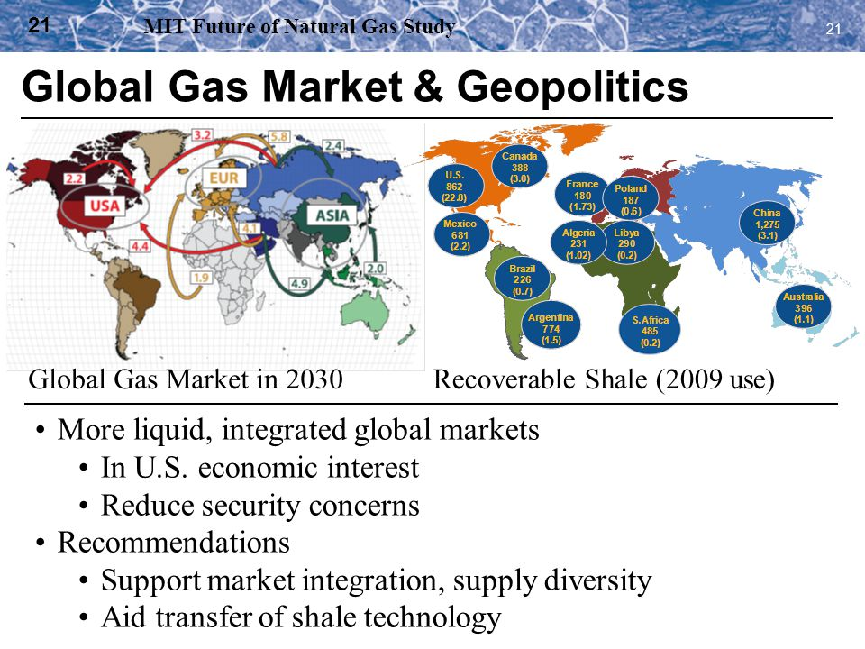 21 Global Gas Market & Geopolitics MIT Future of Natural Gas Study Global Gas Market in 2030 Recoverable Shale (2009 use) More liquid, integrated glob