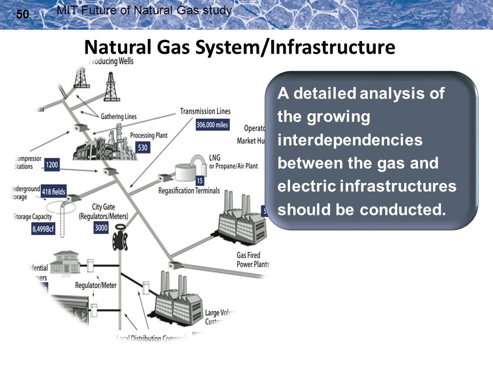 50 MIT Future of Natural Gas study A detailed analysis of the growing interdependencies between the gas and electric infrastructures should be conduct