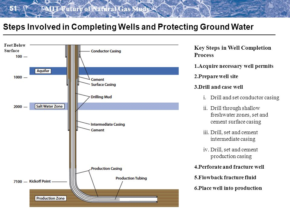 51 MIT Future of Natural Gas Study Steps Involved in Completing Wells and Protecting Ground Water Feet Below Surface Key Steps in Well Completion Proc