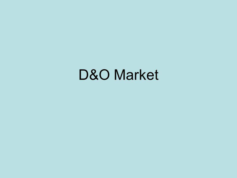 D&O Market